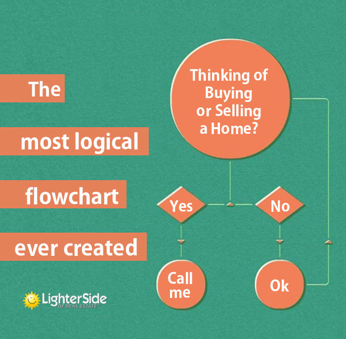 9-most-logical-flowchart