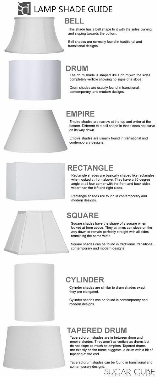 Having Ropriate Lampshade Shape Can Add An Extra Dimension To The Mood Of A Room