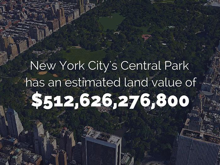 Interesting real estate stuff