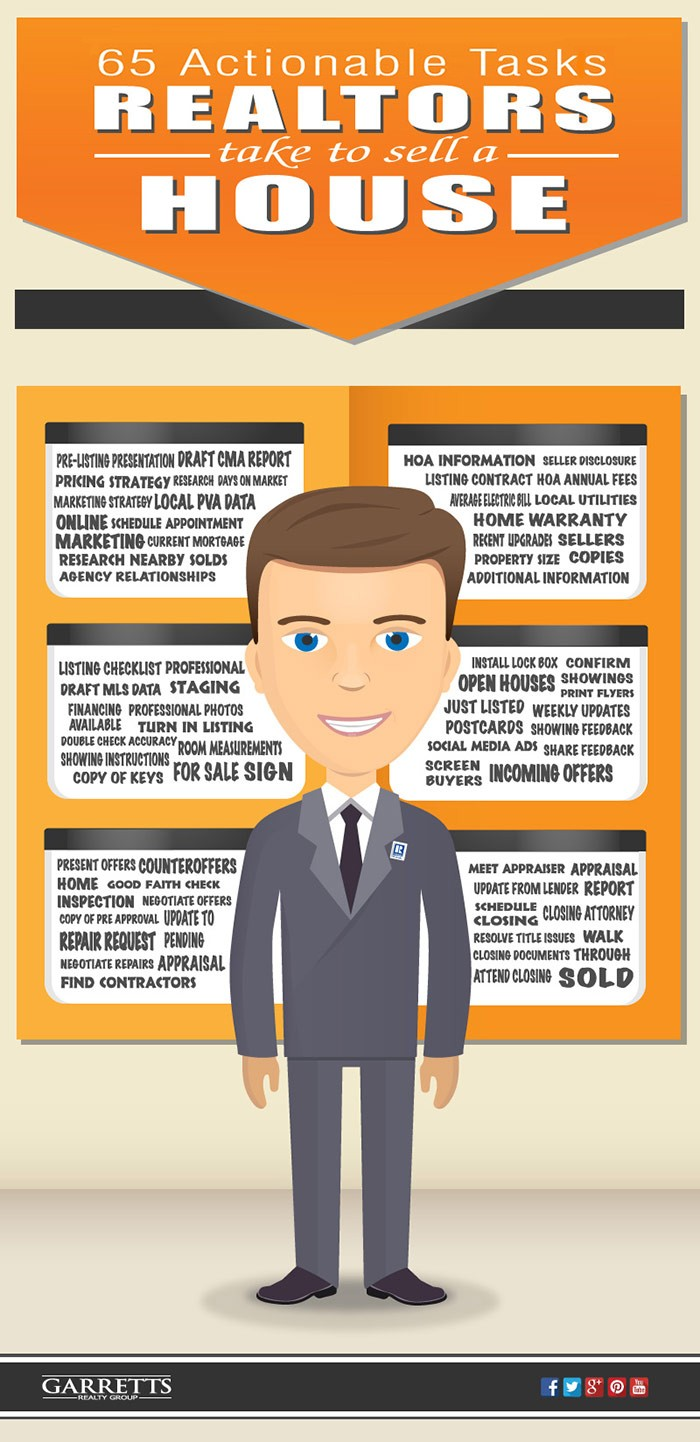 65 Actionable Tasks A Realtor Takes On When Selling A Home [INFOGRAPHIC]